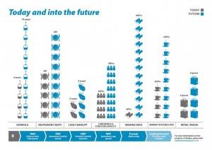 Skyline infographics