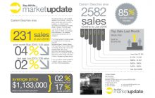 June market update - 2 page spread-page-0